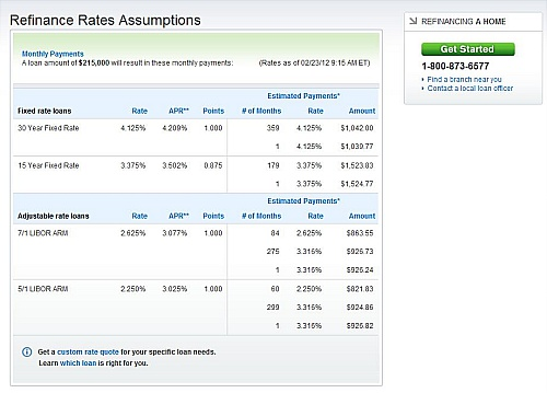 Chase mortgage rates