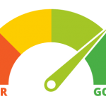 Credit Score Range – Know the Facts