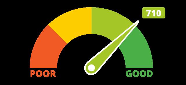 credit score fact