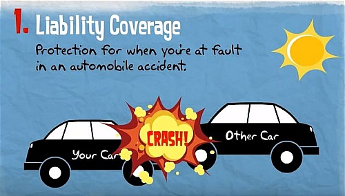 car insurance for accident